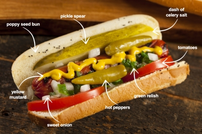 Chicago Style Hot Dog Toppings